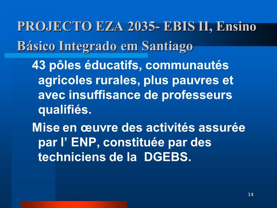 14 PROJECTO EZA 2035- EBIS II, Ensino Básico Integrado em Santiago 43 pôles éducatifs, communautés agricoles rurales, plus pauvres et avec insuffisance de professeurs qualifiés.