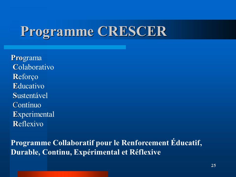 25 Programme CRESCER Pro Programa C Colaborativo R Reforço E Educativo S Sustentável C Contínuo E Experimental R Reflexivo Programme Collaboratif pour le Renforcement Éducatif, Durable, Continu, Expérimental et Réflexive