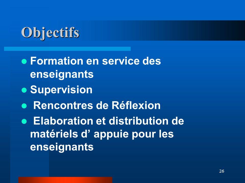 26 Objectifs Formation en service des enseignants Supervision Rencontres de Réflexion Elaboration et distribution de matériels d' appuie pour les enseignants
