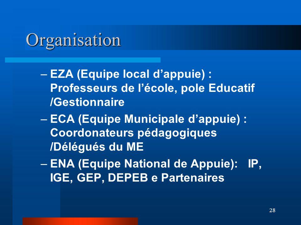 28 Organisation –EZA (Equipe local d'appuie) : Professeurs de l'école, pole Educatif /Gestionnaire –ECA (Equipe Municipale d'appuie) : Coordonateurs pédagogiques /Délégués du ME –ENA (Equipe National de Appuie): IP, IGE, GEP, DEPEB e Partenaires