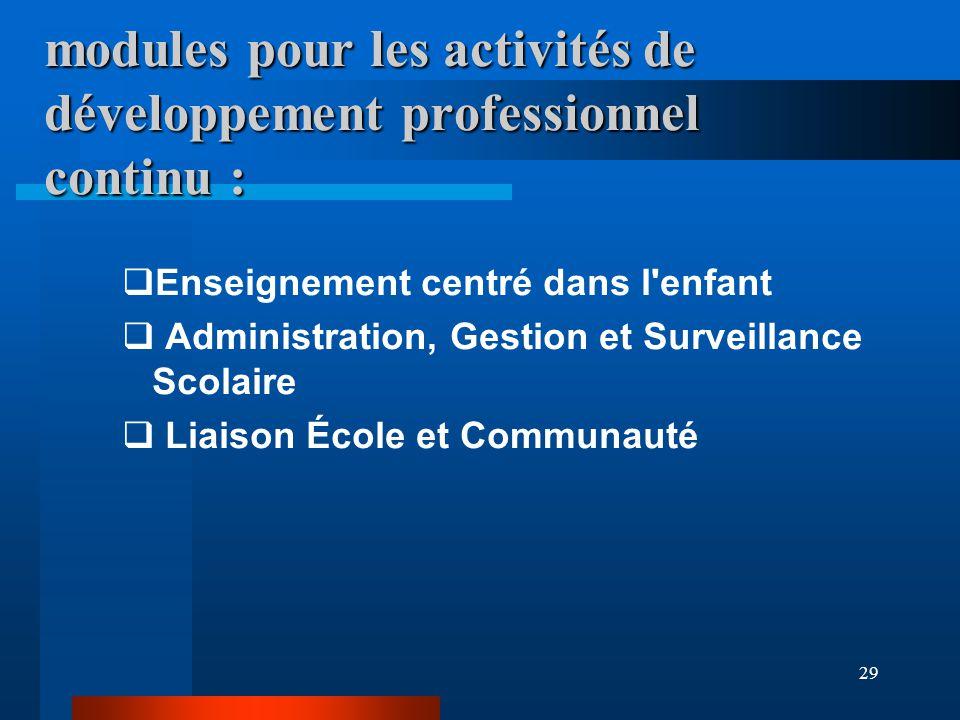 29 modules pour les activités de développement professionnel continu :  Enseignement centré dans l enfant  Administration, Gestion et Surveillance Scolaire  Liaison École et Communauté
