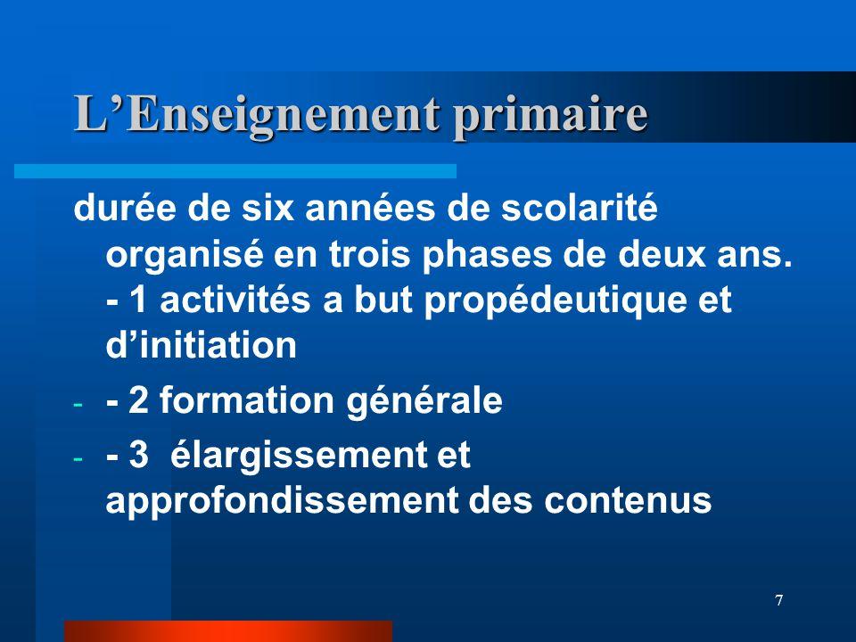 7 L'Enseignement primaire durée de six années de scolarité organisé en trois phases de deux ans.