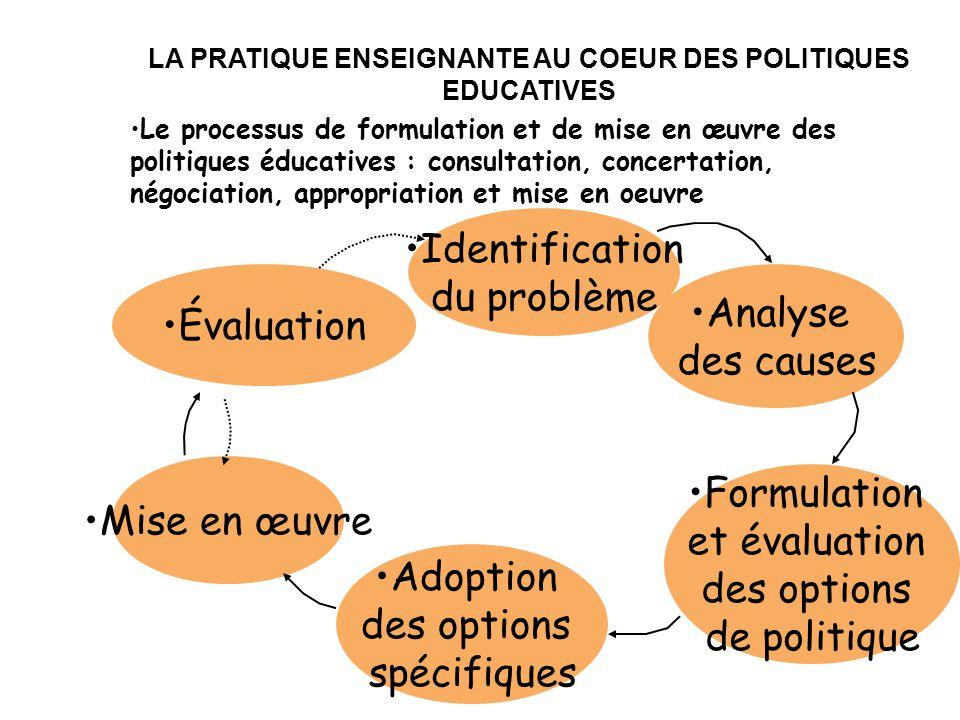 LA PRATIQUE ENSEIGNANTE AU COEUR DES POLITIQUES EDUCATIVES Le processus de formulation et de mise en œuvre des politiques éducatives : consultation, c