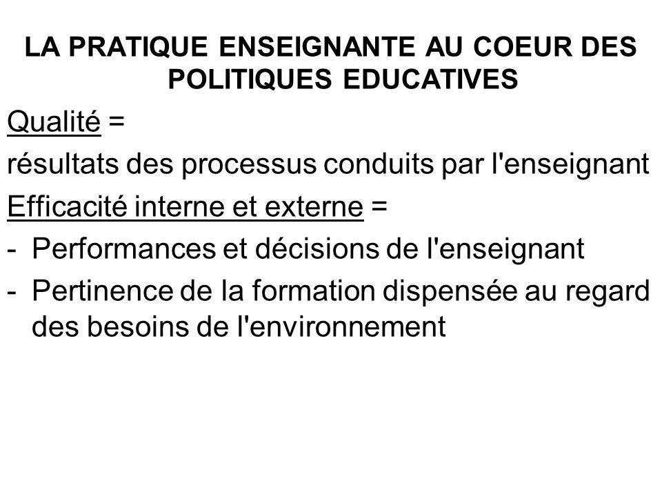 LA PRATIQUE ENSEIGNANTE AU COEUR DES POLITIQUES EDUCATIVES Qualité = résultats des processus conduits par l'enseignant Efficacité interne et externe =