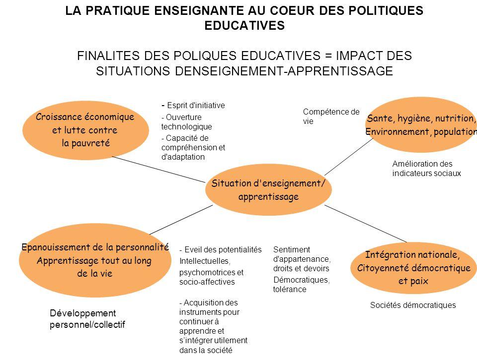 LA PRATIQUE ENSEIGNANTE AU COEUR DES POLITIQUES EDUCATIVES FINALITES DES POLIQUES EDUCATIVES = IMPACT DES SITUATIONS DENSEIGNEMENT-APPRENTISSAGE Crois