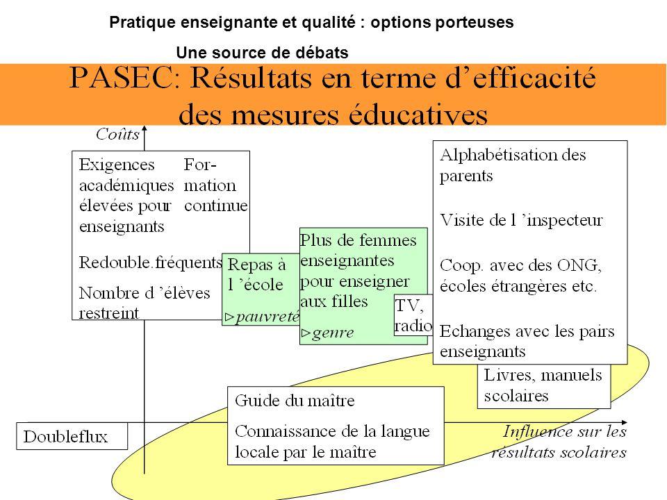 Pratique enseignante et qualité : options porteuses Une source de débats