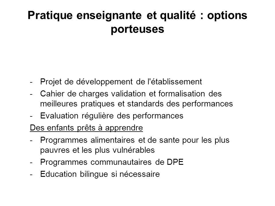 -Projet de développement de l'établissement -Cahier de charges validation et formalisation des meilleures pratiques et standards des performances -Eva