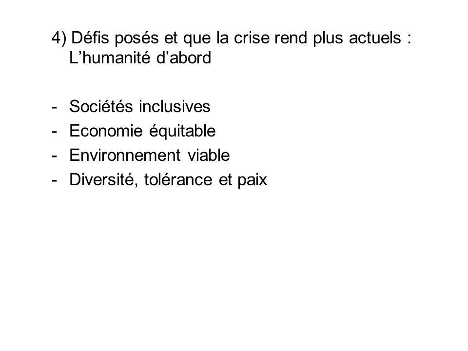 4) Défis posés et que la crise rend plus actuels : L'humanité d'abord -Sociétés inclusives -Economie équitable -Environnement viable -Diversité, tolér