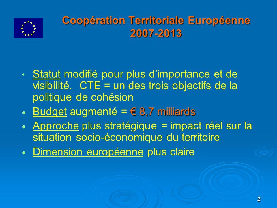 3 Priorités de la Coopération Transfrontalière Projets de coopération pour soutenir la dimension européenne et réduire les effets négatifs des frontières (véritable vocation européenne) Pour arriver:  A une utilisation plus saine et plus européenne de nos ressources  Aux synergies et échanges nécessaires pour développer le potentiel européen