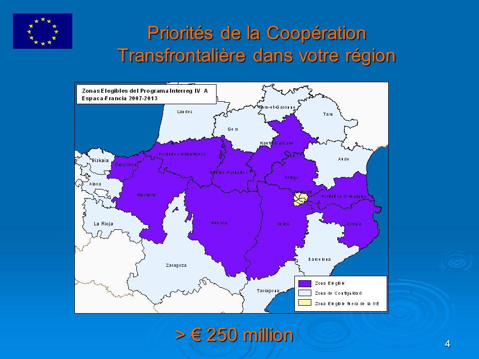 4 Priorités de la Coopération Transfrontalière dans votre région > € 250 million
