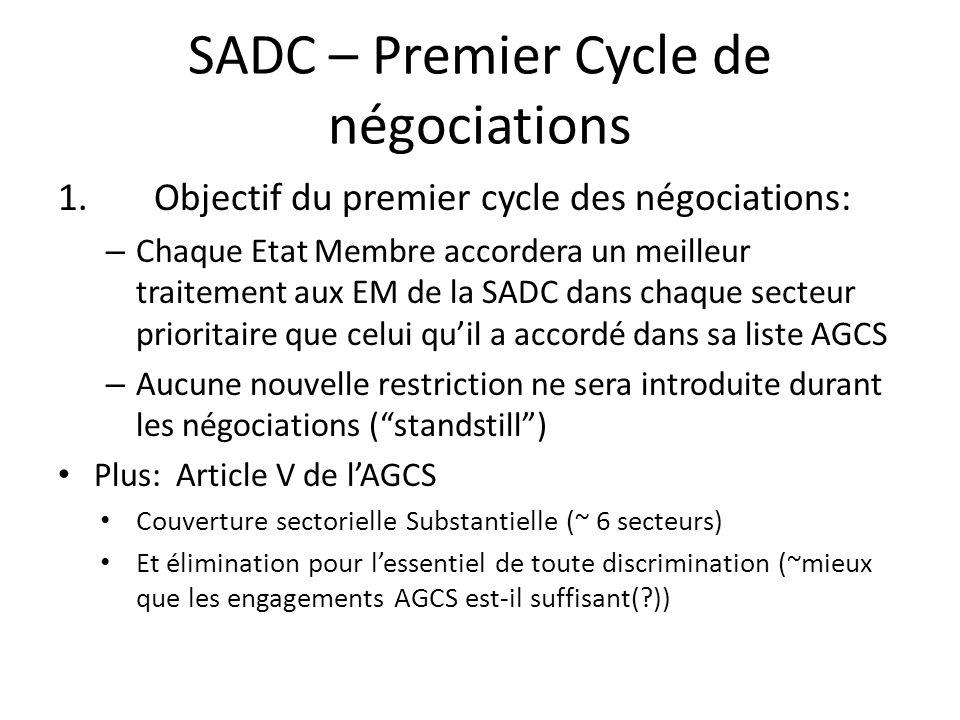 SADC – Premier Cycle de négociations 1.Objectif du premier cycle des négociations: – Chaque Etat Membre accordera un meilleur traitement aux EM de la