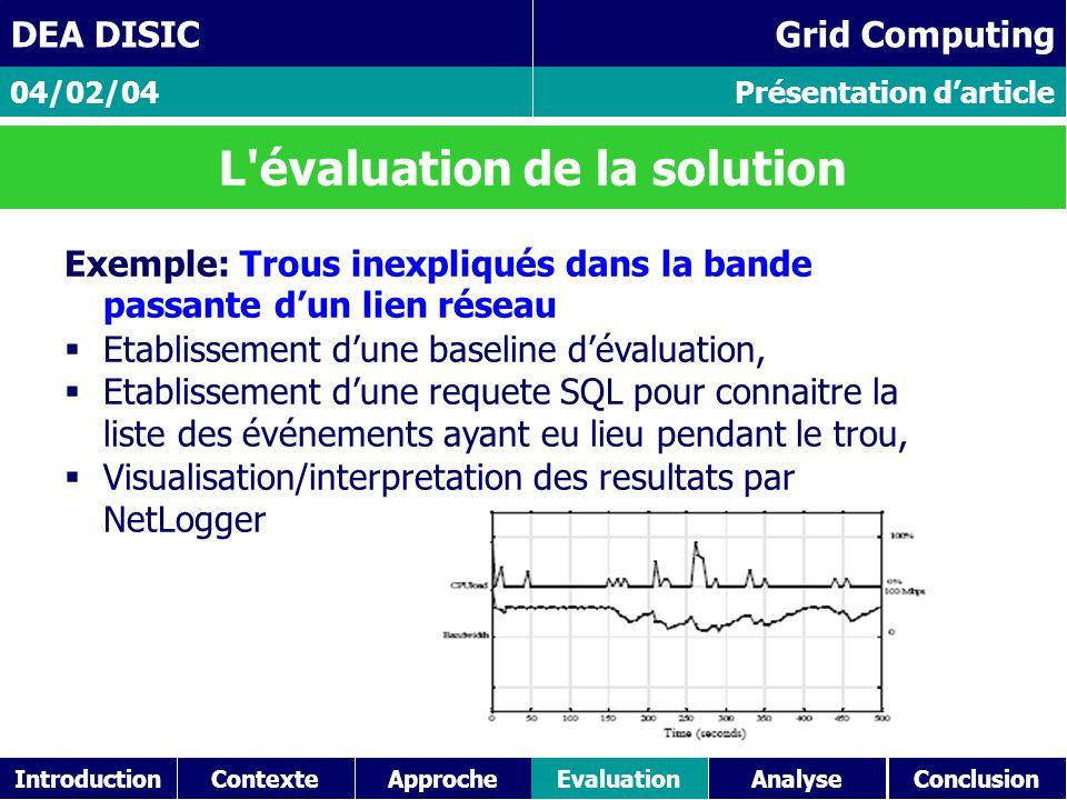 IntroductionContexteConclusionApproche Présentation d'article 04/02/04 DEA DISIC Grid Computing L évaluation de la solution Exemple: Trous inexpliqués dans la bande passante d'un lien réseau  Etablissement d'une baseline d'évaluation,  Etablissement d'une requete SQL pour connaitre la liste des événements ayant eu lieu pendant le trou,  Visualisation/interpretation des resultats par NetLogger EvaluationAnalyse