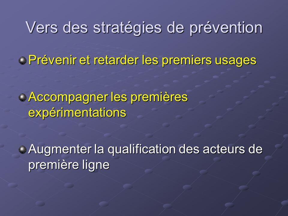 Vers des stratégies de prévention Prévenir et retarder les premiers usages Accompagner les premières expérimentations Augmenter la qualification des a