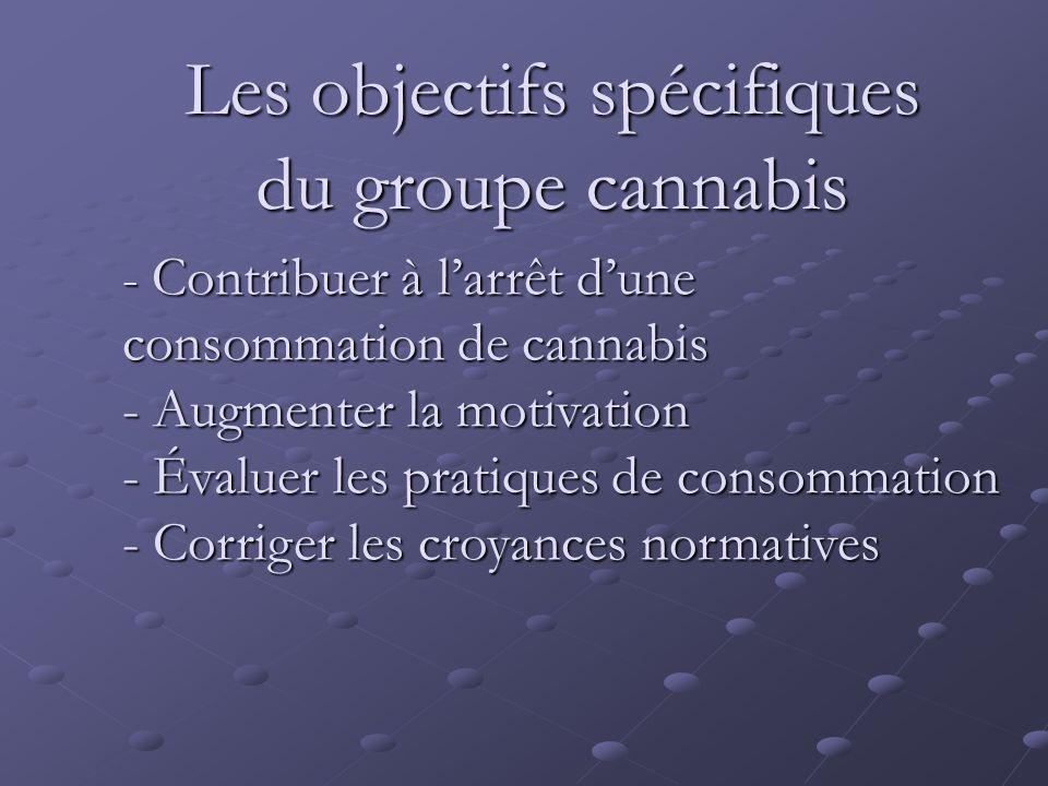 Les objectifs spécifiques du groupe cannabis - Contribuer à l'arrêt d'une consommation de cannabis - Augmenter la motivation - Évaluer les pratiques d