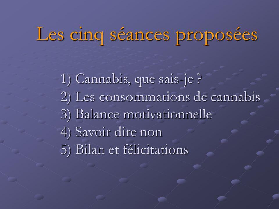 Les cinq séances proposées 1) Cannabis, que sais-je ? 2) Les consommations de cannabis 3) Balance motivationnelle 4) Savoir dire non 5) Bilan et félic