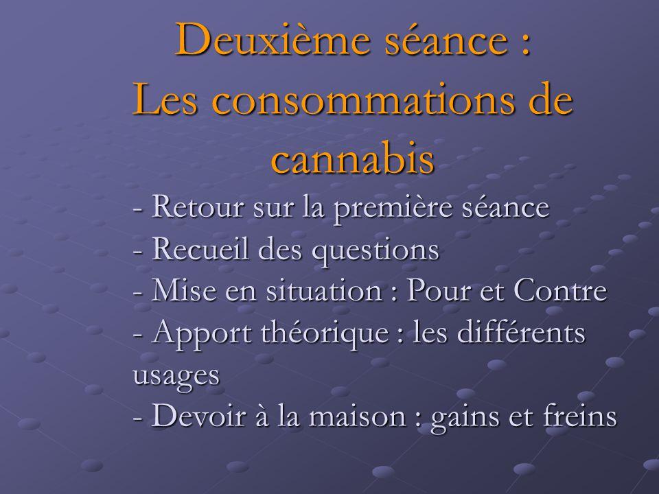 Deuxième séance : Les consommations de cannabis - Retour sur la première séance - Recueil des questions - Mise en situation : Pour et Contre - Apport
