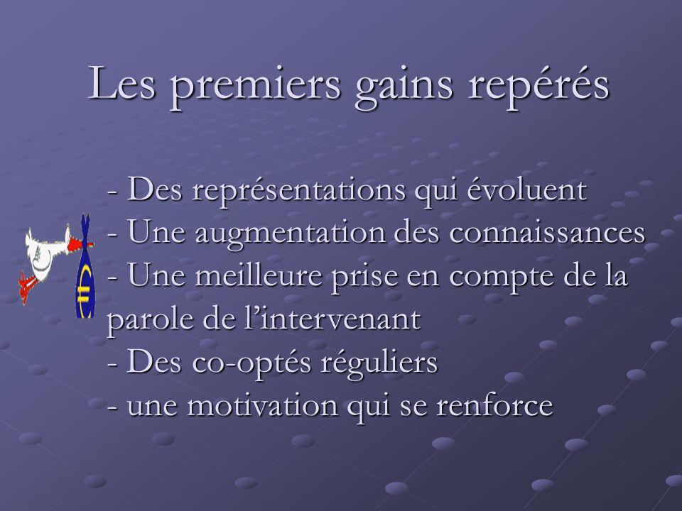 Les premiers gains repérés - Des représentations qui évoluent - Une augmentation des connaissances - Une meilleure prise en compte de la parole de l'i