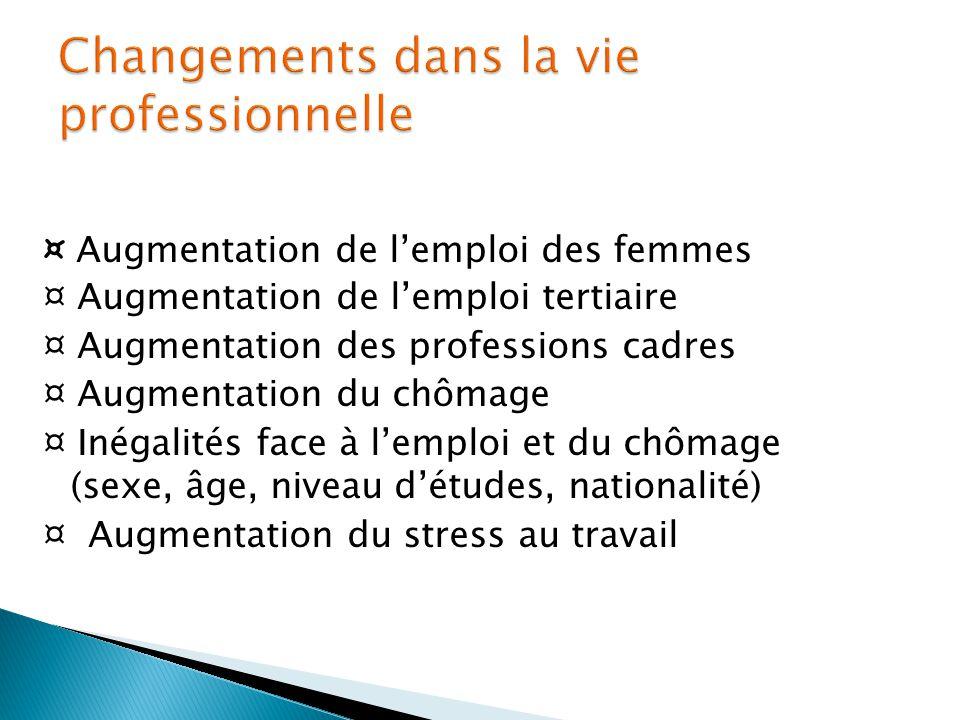 ¤ Augmentation de l'emploi des femmes ¤ Augmentation de l'emploi tertiaire ¤ Augmentation des professions cadres ¤ Augmentation du chômage ¤ Inégalité