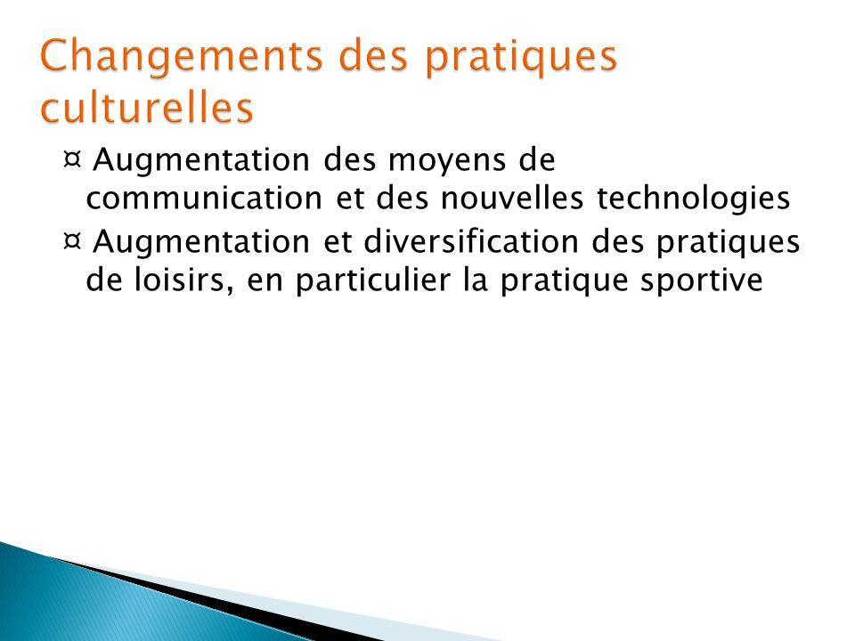 ¤ Augmentation des moyens de communication et des nouvelles technologies ¤ Augmentation et diversification des pratiques de loisirs, en particulier la