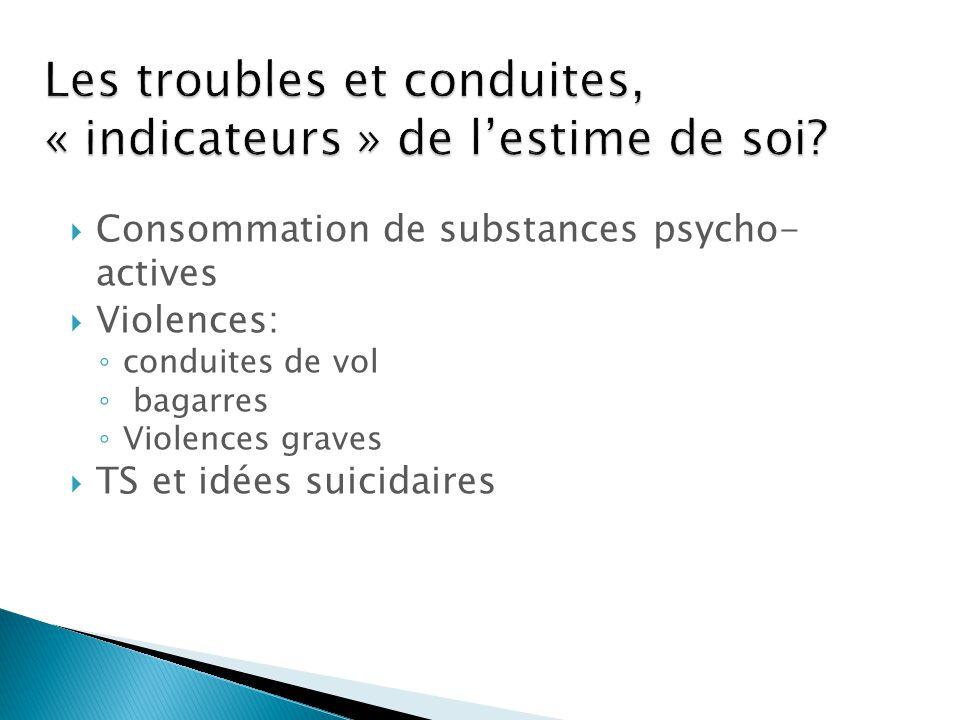  Consommation de substances psycho- actives  Violences: ◦ conduites de vol ◦ bagarres ◦ Violences graves  TS et idées suicidaires