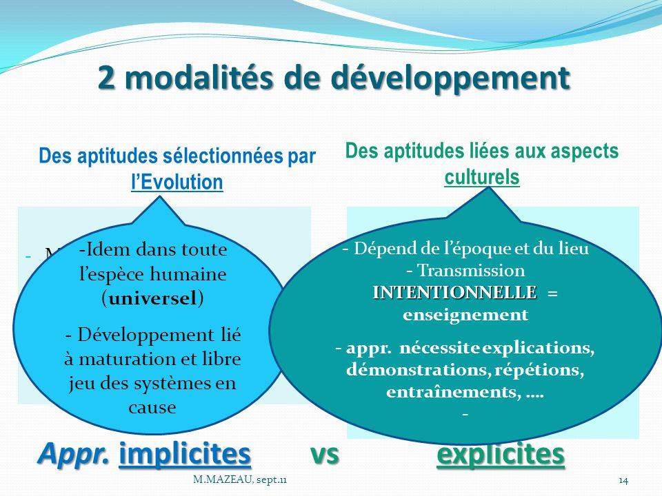 2 modalités de développement Des aptitudes sélectionnées par l'Evolution Des aptitudes liées aux aspects culturels - Mode de locomotion - Coordination