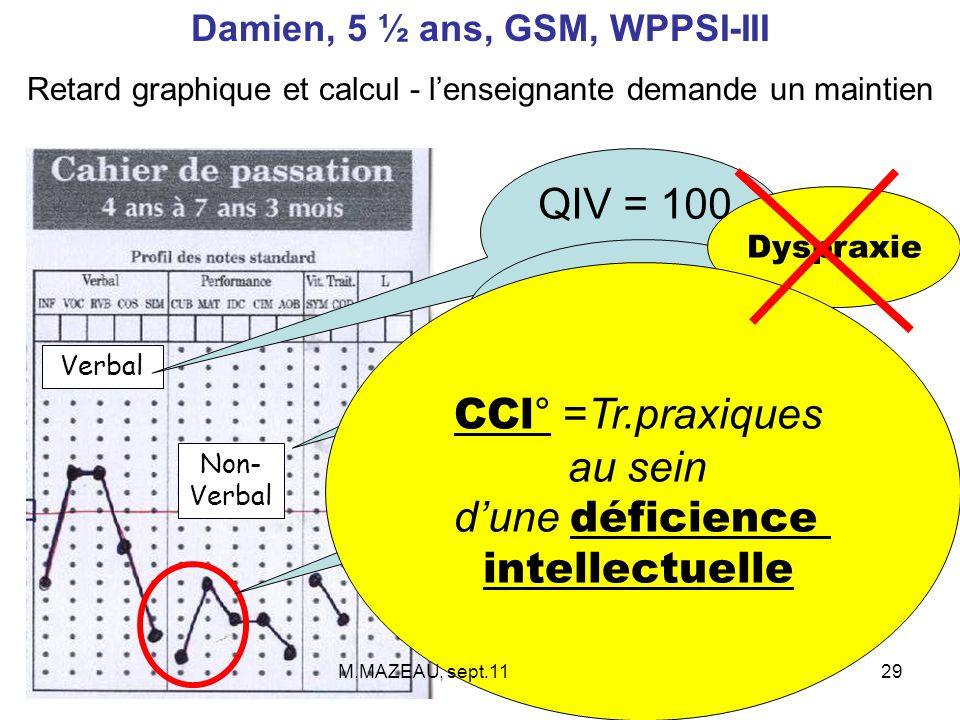 Verbal Non- Verbal Facteur G ??? (scores de 2 à 5) Damien, 5 ½ ans, GSM, WPPSI-III Retard graphique et calcul - l'enseignante demande un maintien QIV