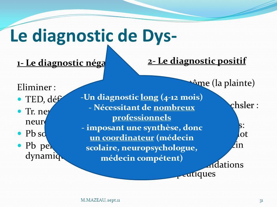 Le diagnostic de Dys- 2- Le diagnostic positif Le symptôme Le symptôme (la plainte) Le contexte Les échelles de Wechsler hétérogénéité Les échelles de