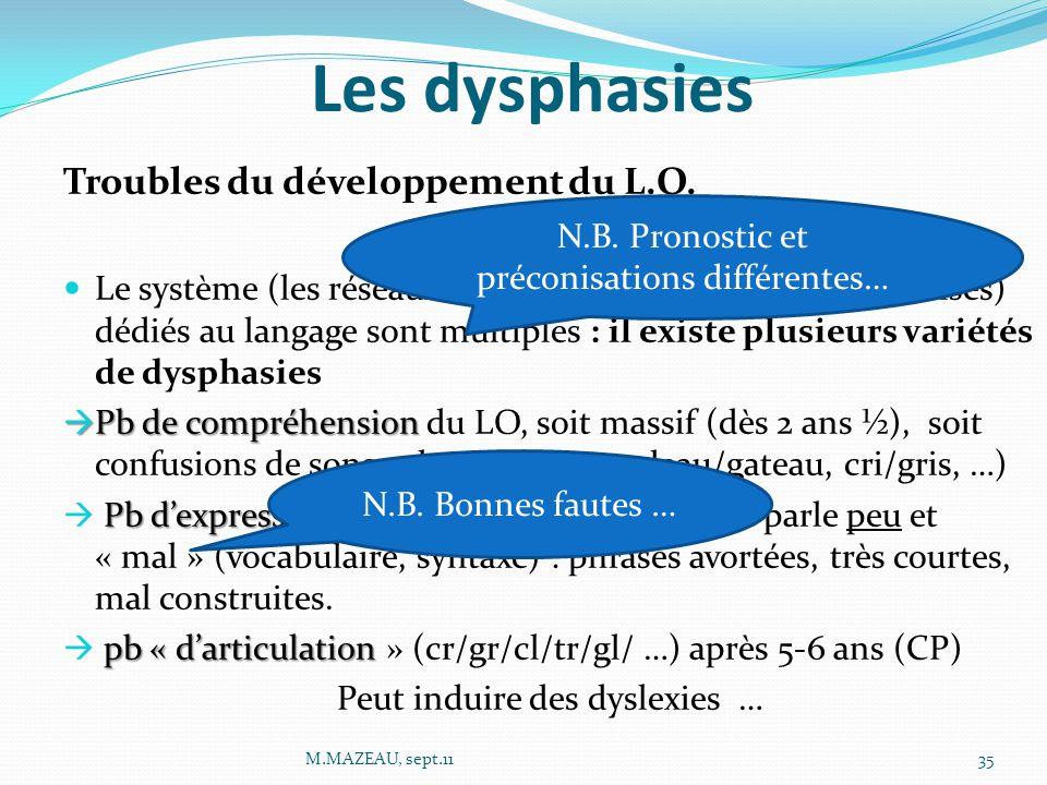 Les dysphasies Troubles du développement du L.O. Le système (les réseaux de neurones, les modules spécialisés) dédiés au langage sont multiples : il e