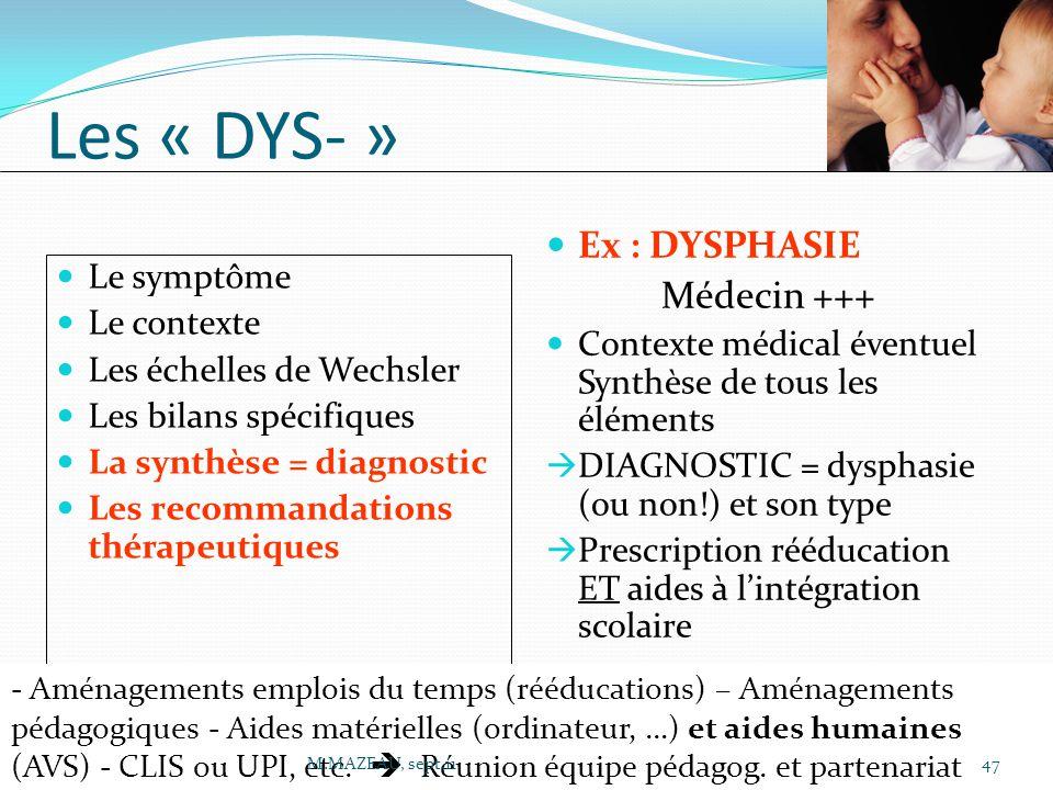 Ex : DYSPHASIE Médecin +++ Contexte médical éventuel Synthèse de tous les éléments  DIAGNOSTIC = dysphasie (ou non!) et son type  Prescription rééducation ET aides à l'intégration scolaire Le symptôme Le contexte Les échelles de Wechsler Les bilans spécifiques La synthèse = diagnostic Les recommandations thérapeutiques Les « DYS- » - Aménagements emplois du temps (rééducations) – Aménagements pédagogiques - Aides matérielles (ordinateur, …) et aides humaines (AVS) - CLIS ou UPI, etc.