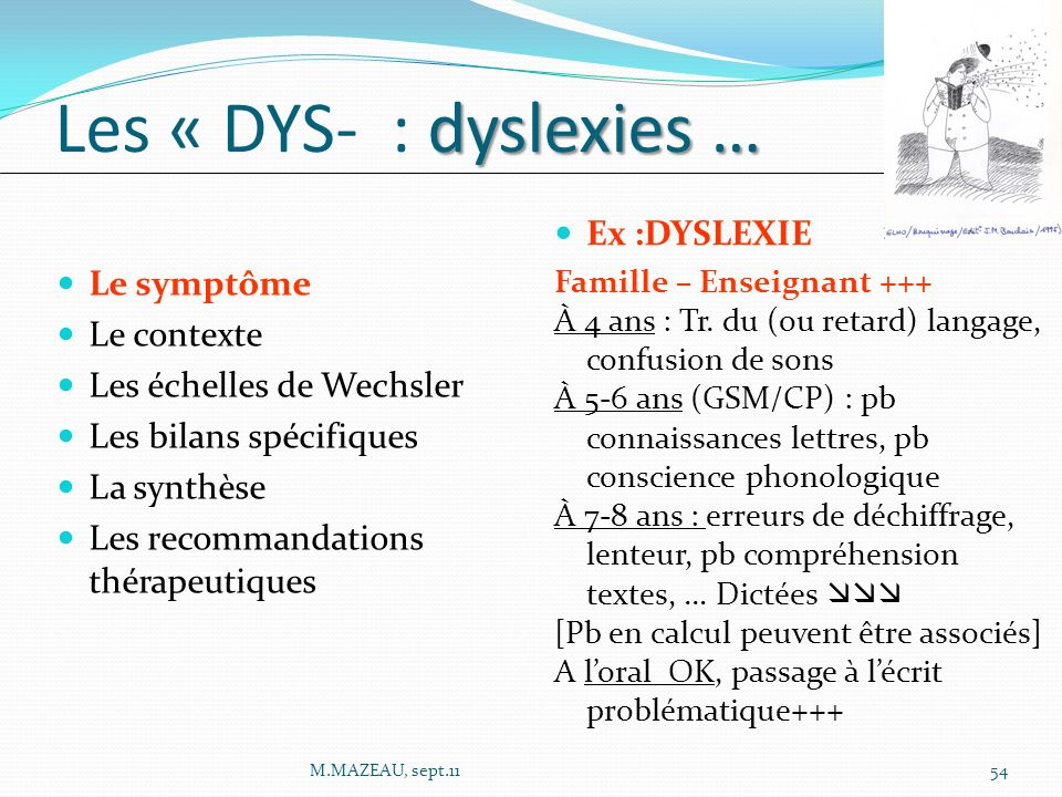 Ex :DYSLEXIE Famille – Enseignant +++ À 4 ans : Tr. du (ou retard) langage, confusion de sons À 5-6 ans (GSM/CP) : pb connaissances lettres, pb consci