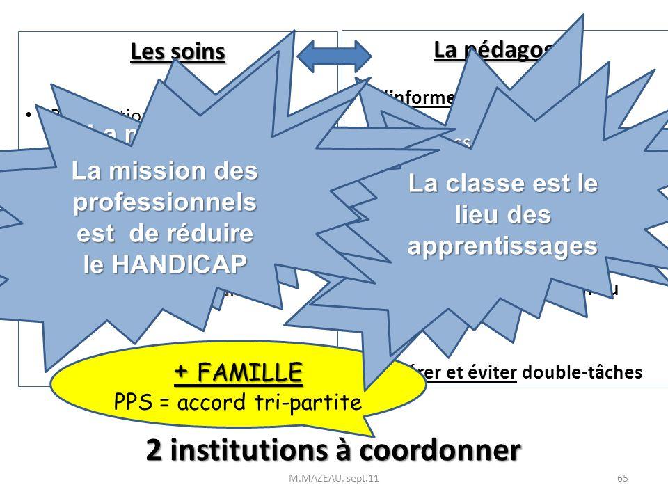 2 institutions à coordonner Les soins Rééducations : psychomot, ergoth, orthoptie Réadaptation +++ : palliatifs et contournements Information jeune, f