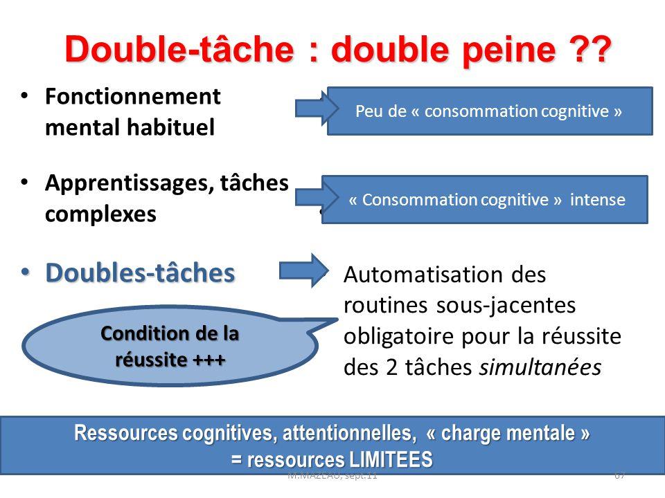 Double-tâche : double peine ?? Fonctionnement mental habituel Apprentissages, tâches complexes Doubles-tâches Doubles-tâches Routines = automatisation