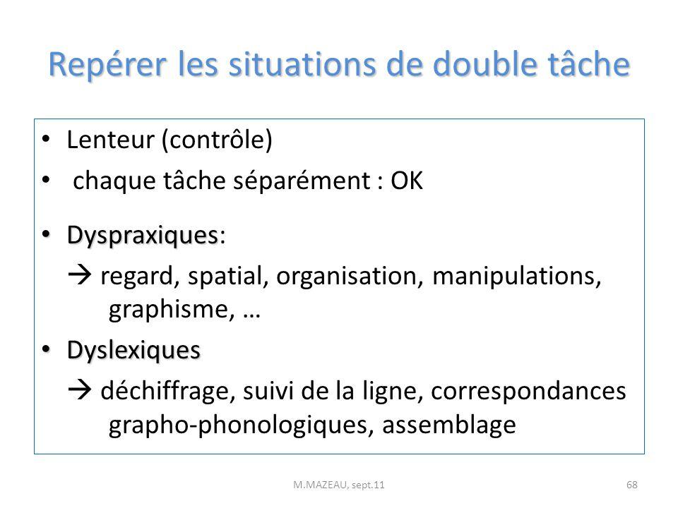 Repérer les situations de double tâche Lenteur (contrôle) chaque tâche séparément : OK Dyspraxiques Dyspraxiques:  regard, spatial, organisation, man