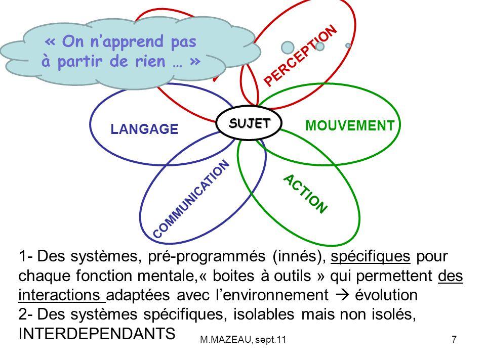 ATTENTION PERCEPTION MOUVEMENT ACTION LANGAGE COMMUNICATION SUJET 1- Des systèmes, pré-programmés (innés), spécifiques pour chaque fonction mentale,«