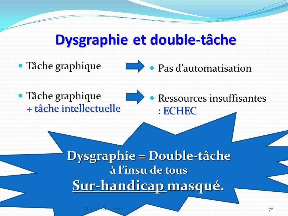 Dysgraphie et double-tâche Tâche graphique + tâche intellectuelle Tâche graphique + tâche intellectuelle Pas d'automatisation ECHEC Ressources insuffisantes : ECHEC Dysgraphie = Double-tâche à l'insu de tous Sur-handicap masqué.