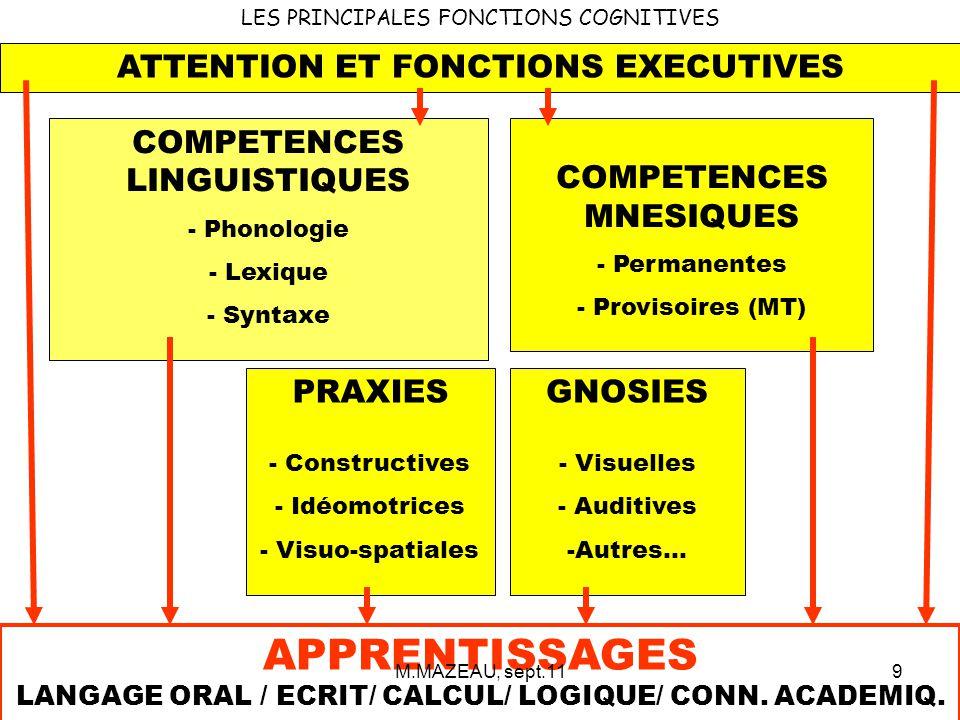 Le PPS : principes généraux 3 parties inégales à bien identifier, préciser : 1.Rééduquer, entraîner … un peu .