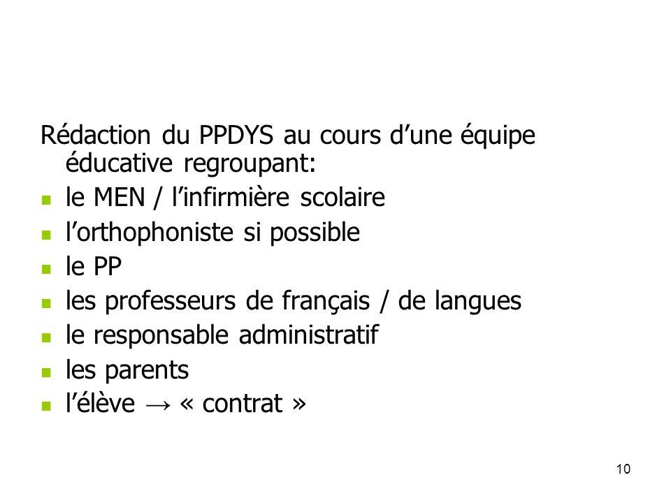 10 Rédaction du PPDYS au cours d'une équipe éducative regroupant: le MEN / l'infirmière scolaire l'orthophoniste si possible le PP les professeurs de