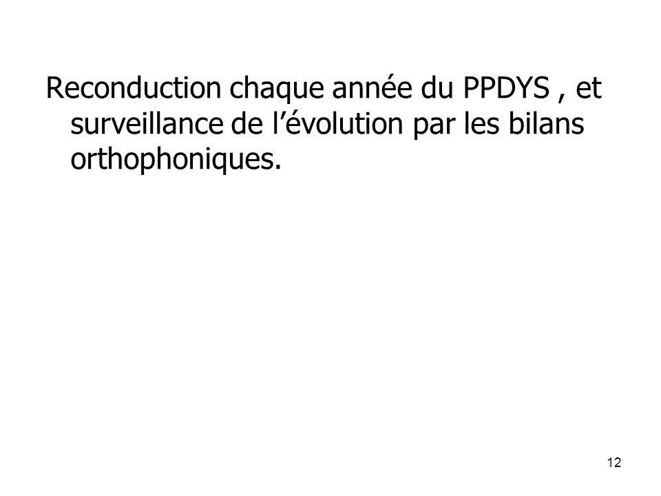 12 Reconduction chaque année du PPDYS, et surveillance de l'évolution par les bilans orthophoniques.