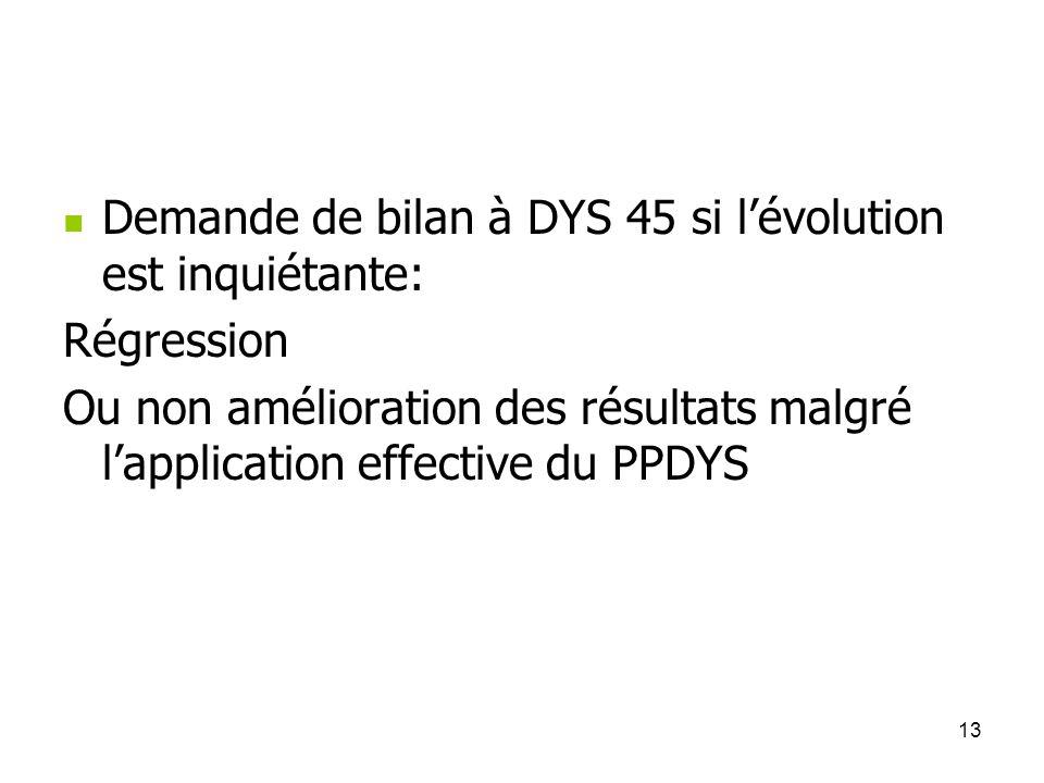 13 Demande de bilan à DYS 45 si l'évolution est inquiétante: Régression Ou non amélioration des résultats malgré l'application effective du PPDYS