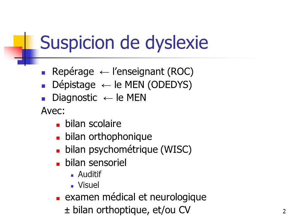 2 Suspicion de dyslexie Repérage ← l'enseignant (ROC) Dépistage ← le MEN (ODEDYS) Diagnostic ← le MEN Avec: bilan scolaire bilan orthophonique bilan p