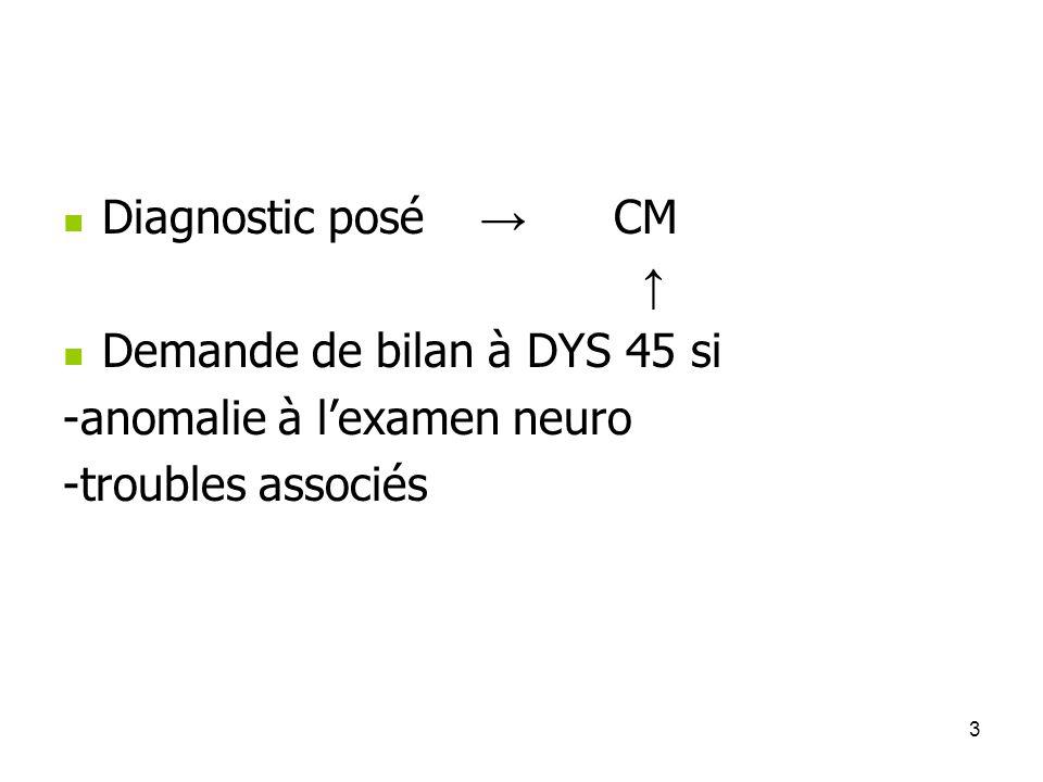 3 Diagnostic posé → CM ↑ Demande de bilan à DYS 45 si -anomalie à l'examen neuro -troubles associés