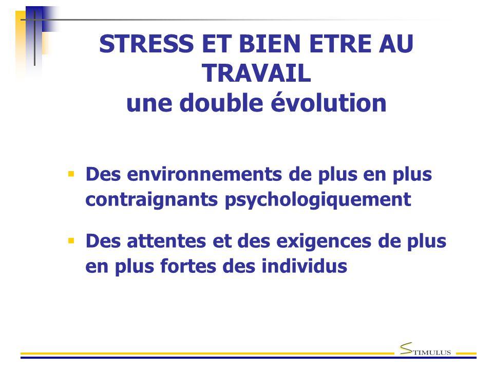  Des environnements de plus en plus contraignants psychologiquement  Des attentes et des exigences de plus en plus fortes des individus STRESS ET BIEN ETRE AU TRAVAIL une double évolution