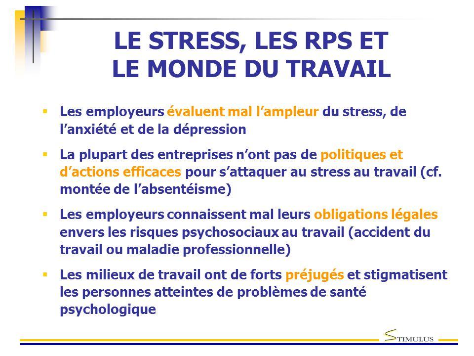  Les employeurs évaluent mal l'ampleur du stress, de l'anxiété et de la dépression  La plupart des entreprises n'ont pas de politiques et d'actions efficaces pour s'attaquer au stress au travail (cf.