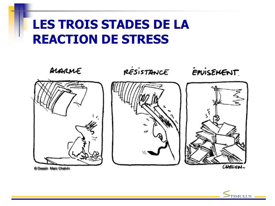 LES TROIS STADES DE LA REACTION DE STRESS
