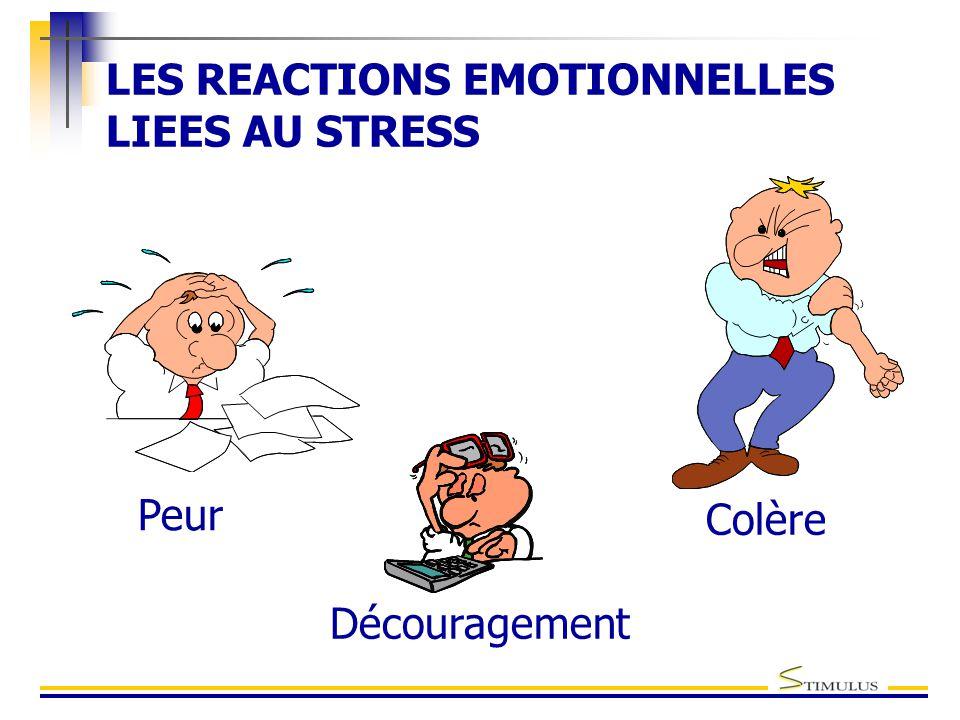 Peur Colère Découragement LES REACTIONS EMOTIONNELLES LIEES AU STRESS