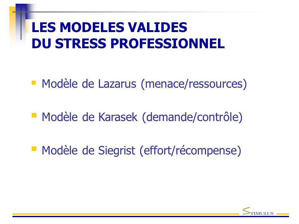 LES MODELES VALIDES DU STRESS PROFESSIONNEL  Modèle de Lazarus (menace/ressources)  Modèle de Karasek (demande/contrôle)  Modèle de Siegrist (effort/récompense)