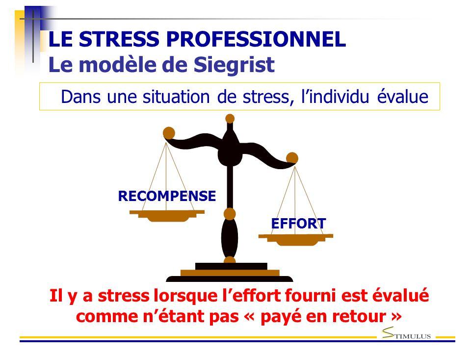 LE STRESS PROFESSIONNEL Le modèle de Siegrist RECOMPENSE EFFORT Il y a stress lorsque l'effort fourni est évalué comme n'étant pas « payé en retour » Dans une situation de stress, l'individu évalue