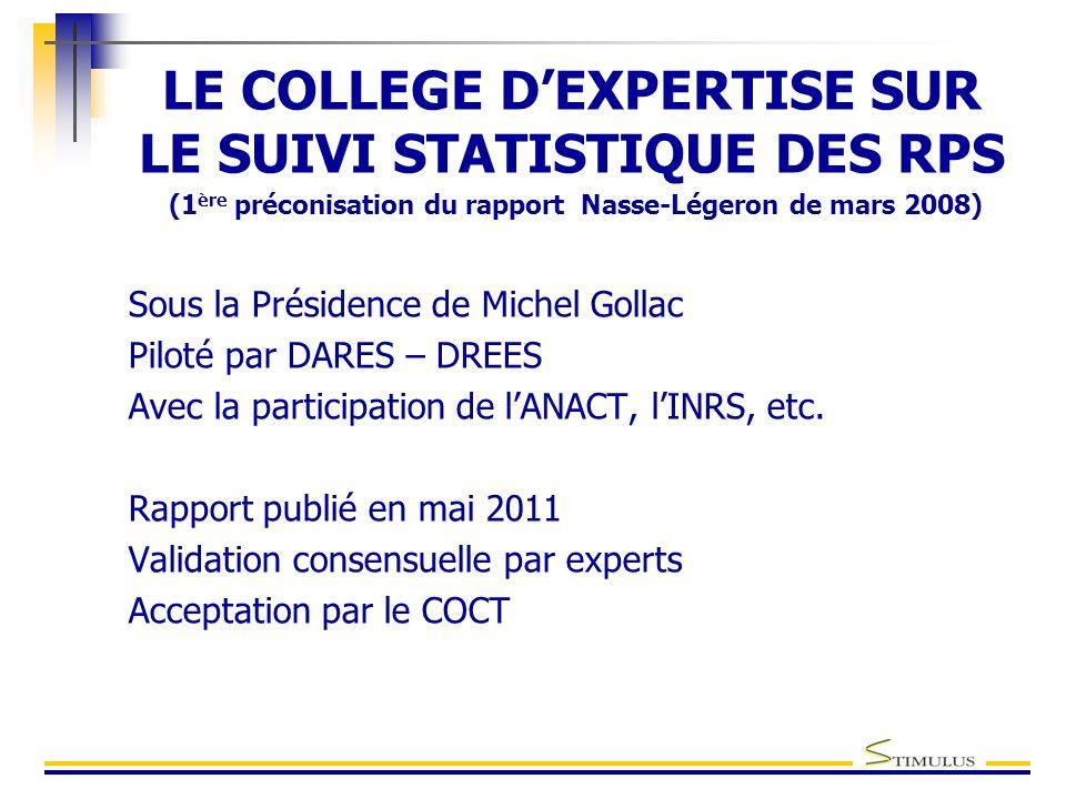 Sous la Présidence de Michel Gollac Piloté par DARES – DREES Avec la participation de l'ANACT, l'INRS, etc. Rapport publié en mai 2011 Validation cons