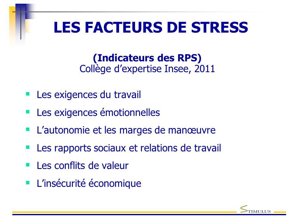 (Indicateurs des RPS) Collège d'expertise Insee, 2011  Les exigences du travail  Les exigences émotionnelles  L'autonomie et les marges de manœuvre