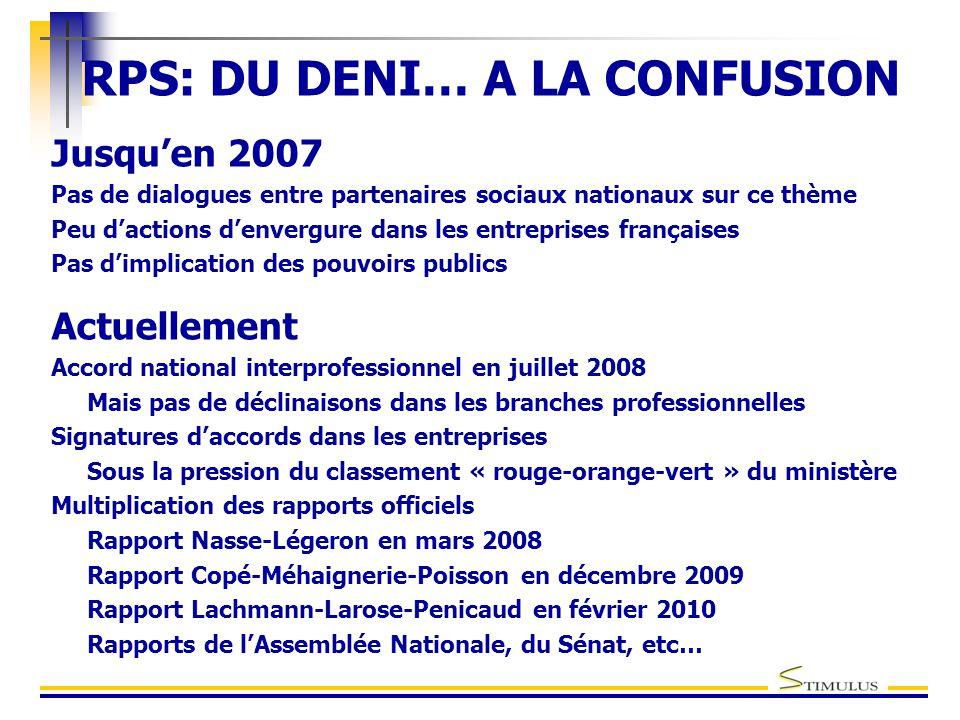 RPS: DU DENI… A LA CONFUSION Jusqu'en 2007 Pas de dialogues entre partenaires sociaux nationaux sur ce thème Peu d'actions d'envergure dans les entrep